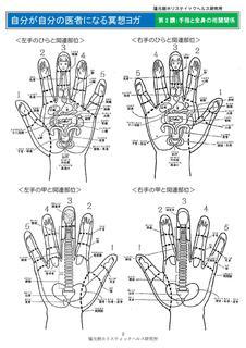 第2講:手指と全身の相関関係-002.jpg